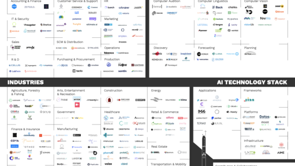 2021 German AI Startup Landscape